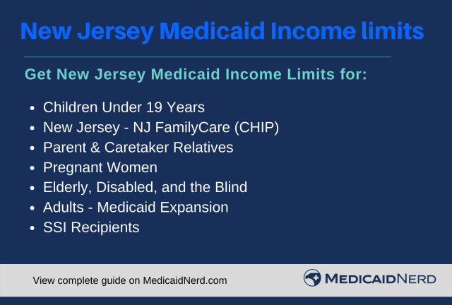 """""""New Jersey Medicaid Income Limits"""""""