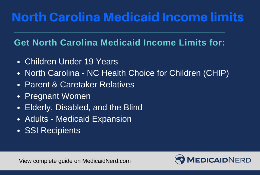 """North Carolina Medicaid Income Limits"""
