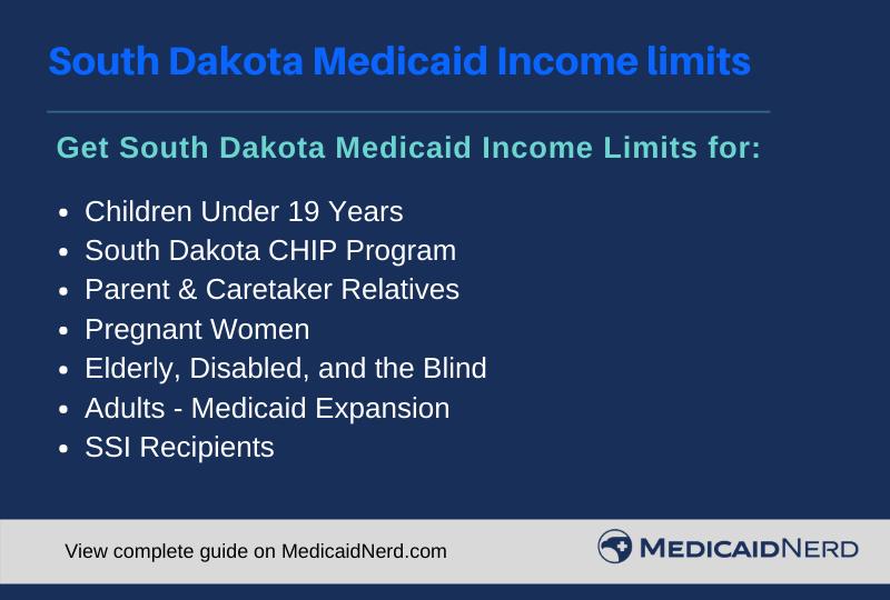 """South Dakota Medicaid Income Limits"""