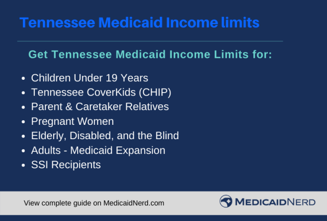 """""""Tennessee Medicaid Income Limits"""""""
