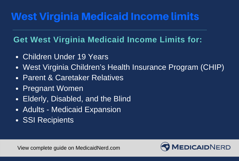 """""""West Virginia Medicaid Income Limits"""""""