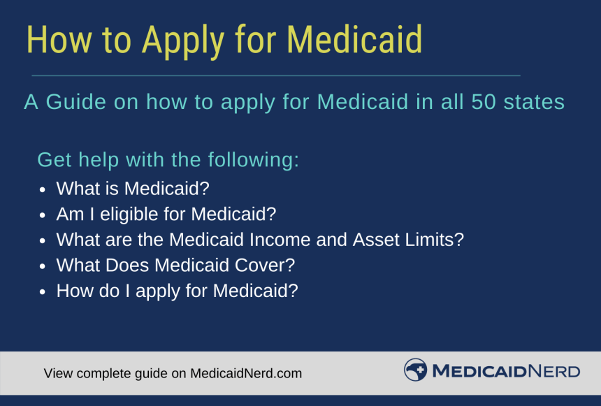 """""""Medicaid Application and Eligibility"""""""