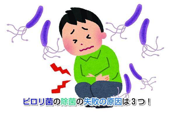ピロリ菌の除菌