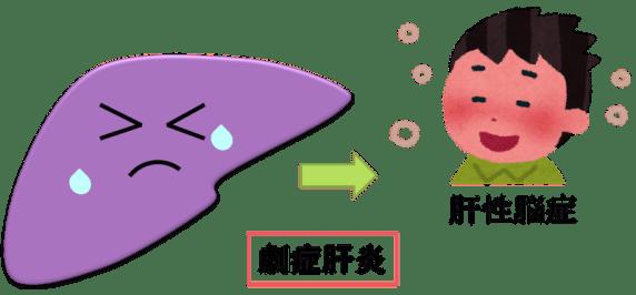 hepatic disease figure11