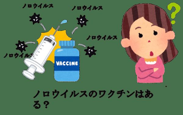 noro virus vactine