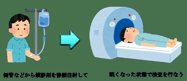 open MRI figure3