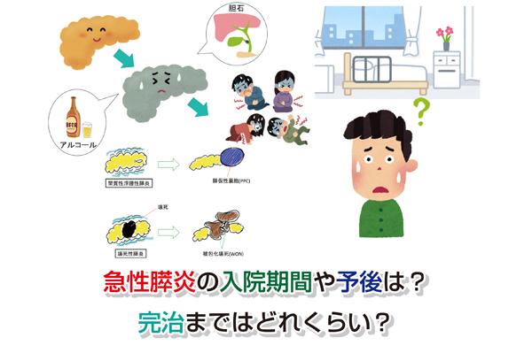 Hospitalization of acute pancreatitis Eye-catching image