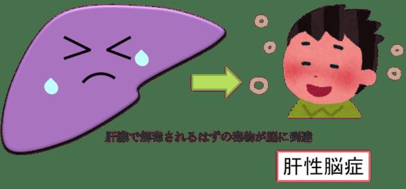 hepatic disease figure8