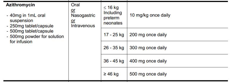 Clonidine and gabapentin