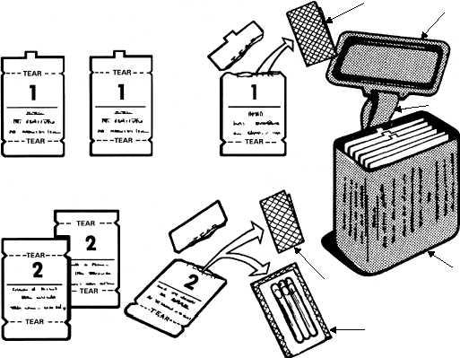 Figure 8-1.M291 skin decontamination kit.