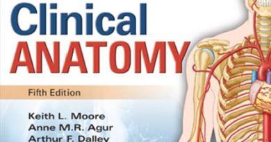 Essential Clinical Anatomy 5th Edition PDF