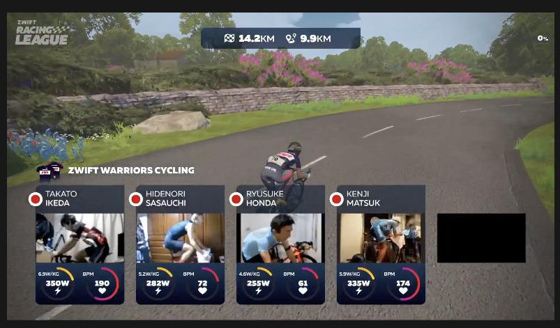 Premier Division // Zwift Racing League: Season 3 - Race 1 (Men)【レースレポート】