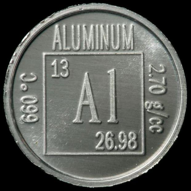 Роль алюминия в болезни Альцгеймера