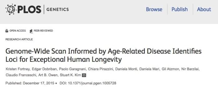 Fortney, Kristen; Dobriban, Edgar; Garagnani, Paolo; Pirazzini, Chiara; Monti, Daniela et al. (2015) Genome-Wide Scan Informed by Age-Related Disease Identifies Loci for Exceptional Human Longevity // PLOS Genet - vol. 11 (12) - p. e1005728