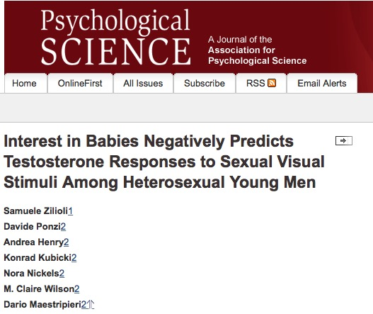 Zilioli S. et al. Interest in Babies Negatively Predicts Testosterone Responses to Sexual Visual Stimuli Among Heterosexual Young Men //Psychological science. – 2015. – С. 0956797615615868.