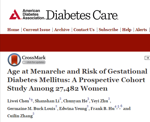 Age at Menarche and Risk of Gestational Diabetes Mellitus: A Prospective Cohort Study Among 27,482 Women ©