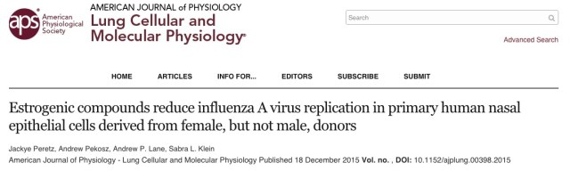 Peretz J. et al. Estrogenic compounds reduce influenza A virus replication in primary human nasal epithelial cells derived from female, but not male, donors //American journal of physiology. Lung cellular and molecular physiology. – 2015. – С. ajplung. 00398.2015-ajplung. 00398.2015.