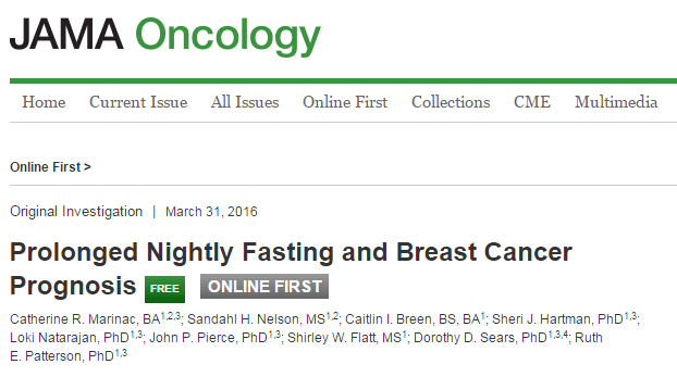 голодание, рак молочной железы, JAMA Oncology