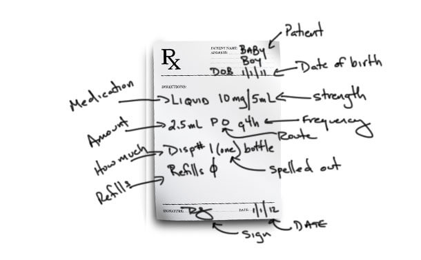 Prescription Writing 101 (with Example Prescriptions