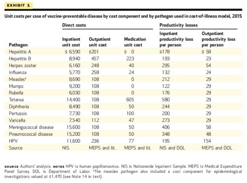 costo-enf-prevenibles-vacuna-1