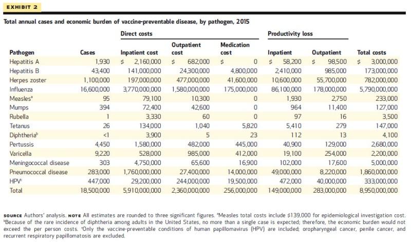 costo-enf-prevenibles-vacuna-2