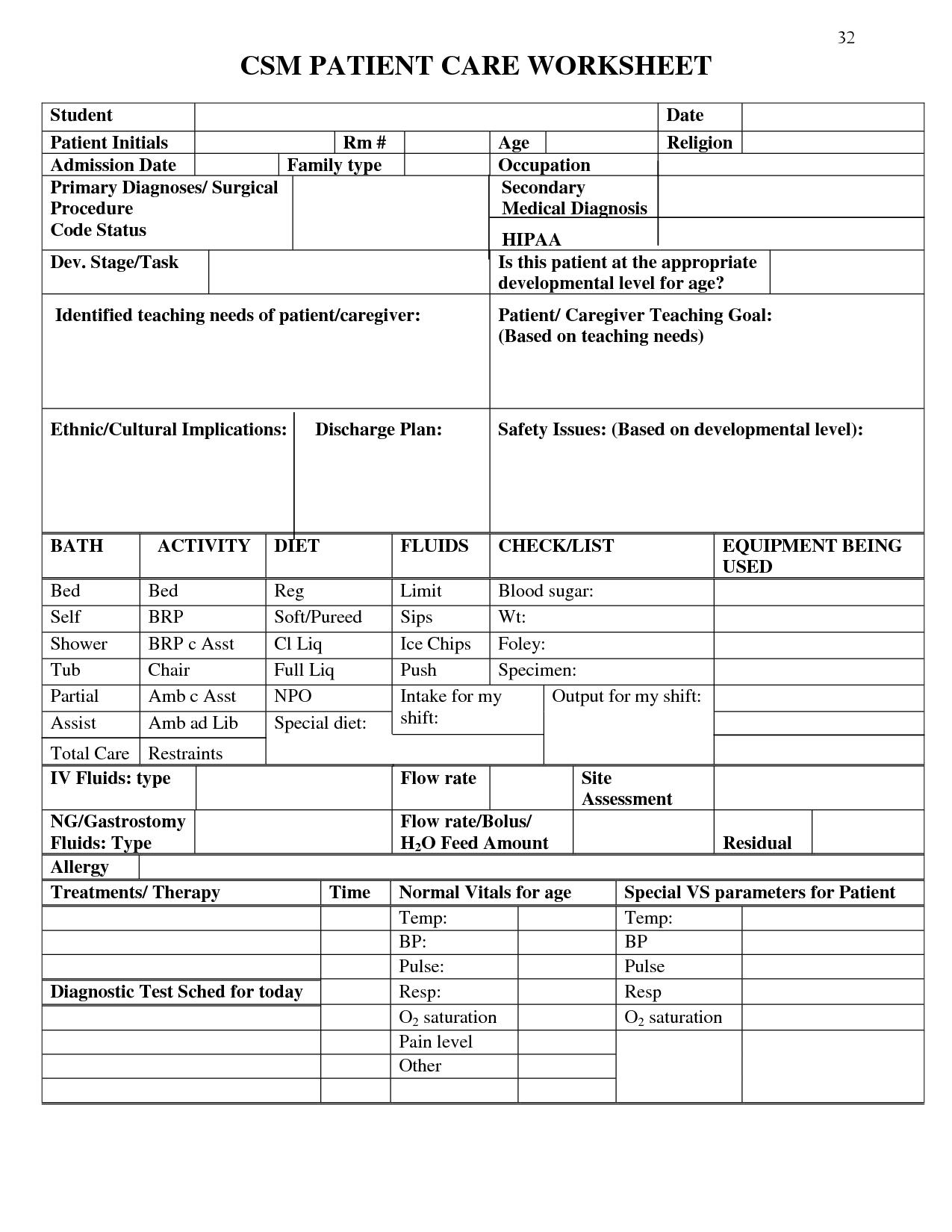 Diagnosis Activity Intolerance Nursing Diagnosis
