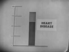 """a bar graph with the y axis ranging from 0 to 100 and the bar show """"heart Diesease""""; the top quarter of the bar is lighter color."""