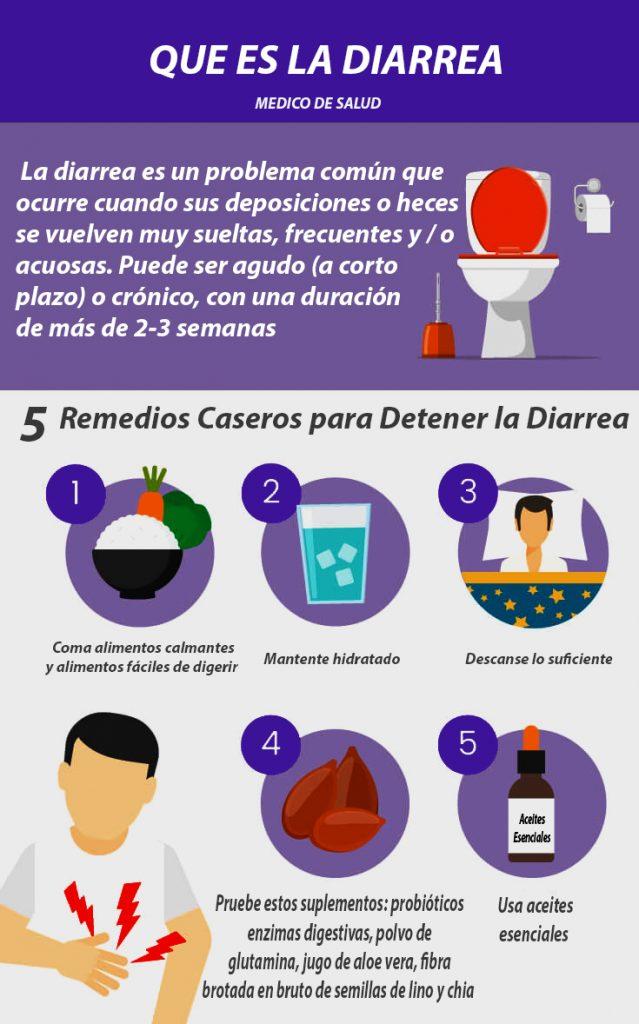 Dieta para parar la diarrea
