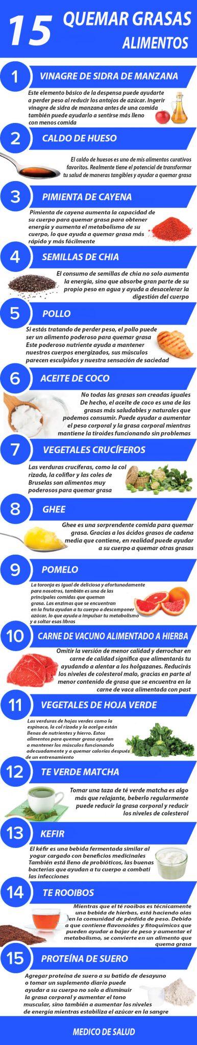 alimentos para ayudar a reducir la grasa corporal