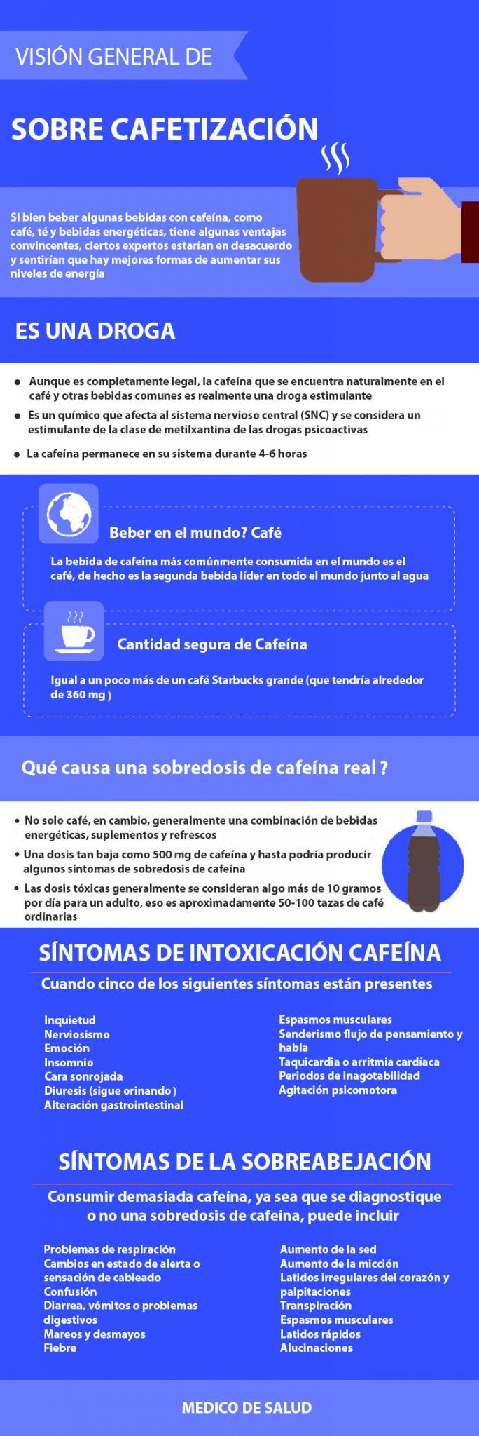 Café, es bueno tomarlo? Efectos, Beneficios, Perjuicios y Propiedades café, es bueno tomarlo? efectos, beneficios, perjuicios y propiedades Café, es bueno tomarlo? Efectos, Beneficios, Perjuicios y Propiedades Caf   es bueno tomarlo Efectos Beneficios Perjuicios y Propiedades