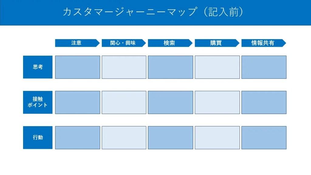 カスタマージャーニーマップ_記入前