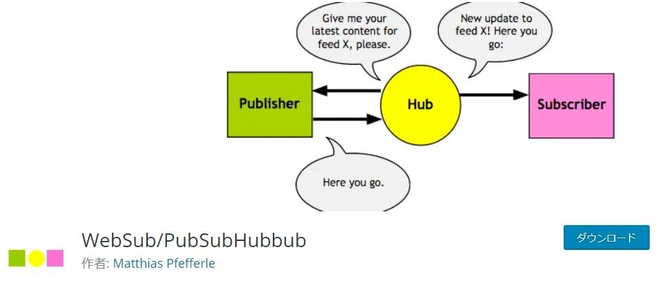 WebSub-PudSubHubbub