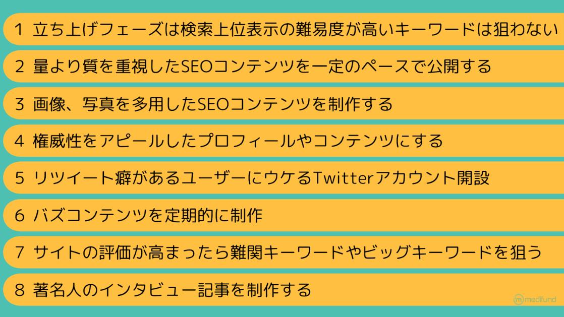オウンドメディアコンサルで成果が出た8つの施策
