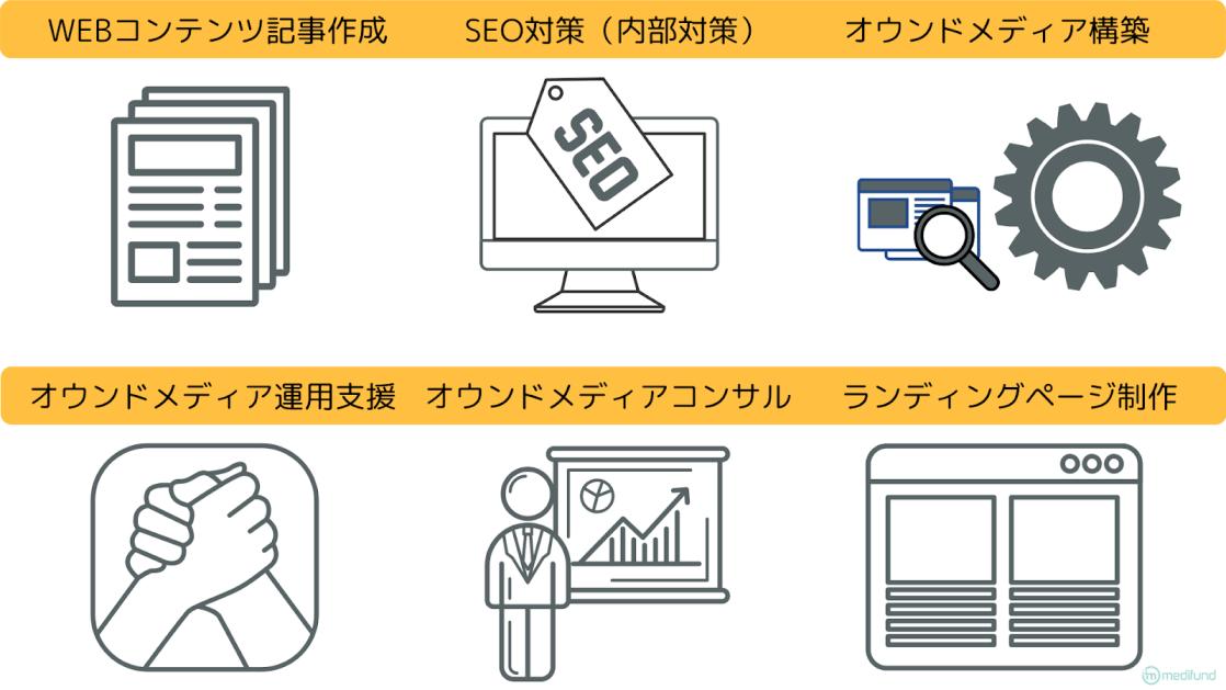 コンテンツマーケティングを支援するサービス一覧