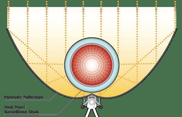 GoSun Sport, la cocina solar ideal para los aventureros d