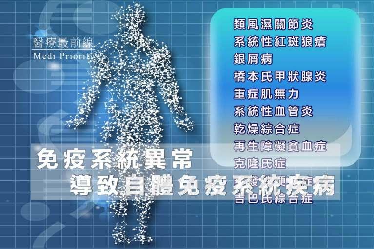 【免疫系統異常】導致自體免疫性疾病