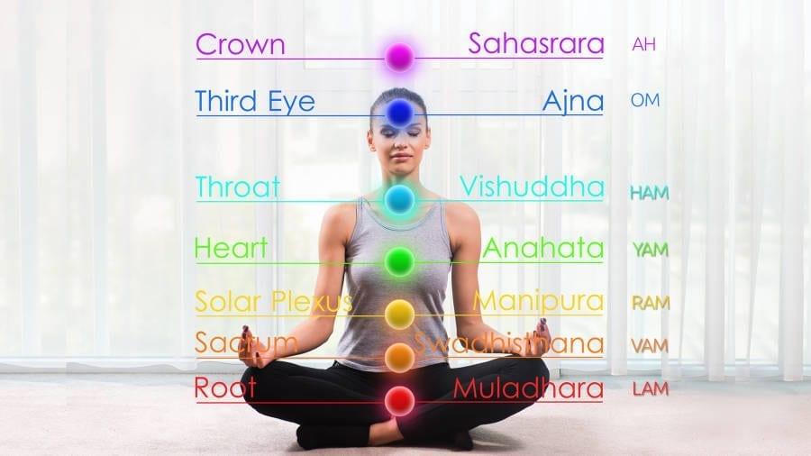7 Chakras Seed Mantras Cyclic Chanting Meditation : Root Chakra to Crown Chakra to Root Chakra