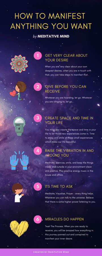 How to Manifest Anything You Want - 6 Steps