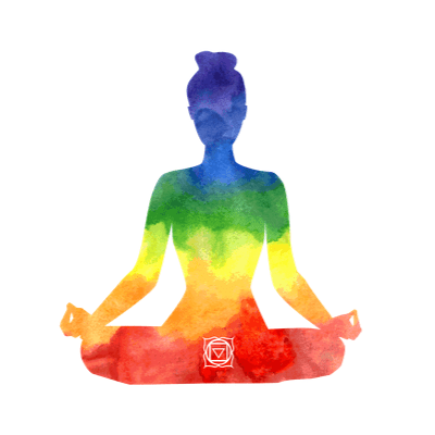 diagram showing position of root chakra
