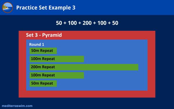 Practice Set Example 3