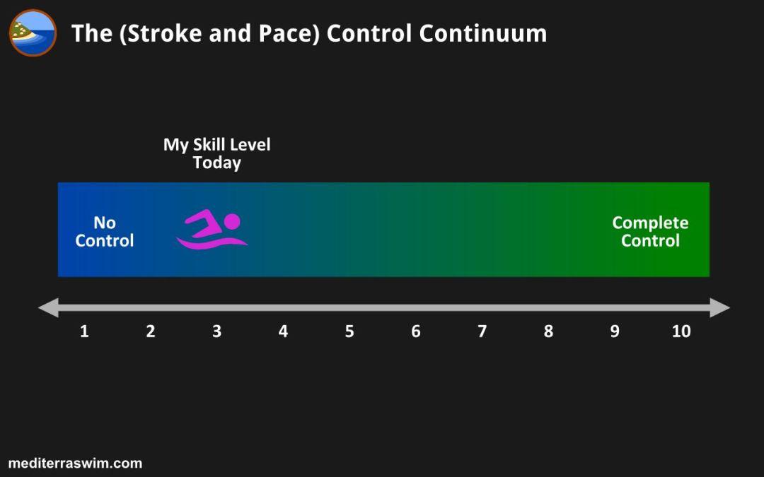 1411 control continuum 2 JPG