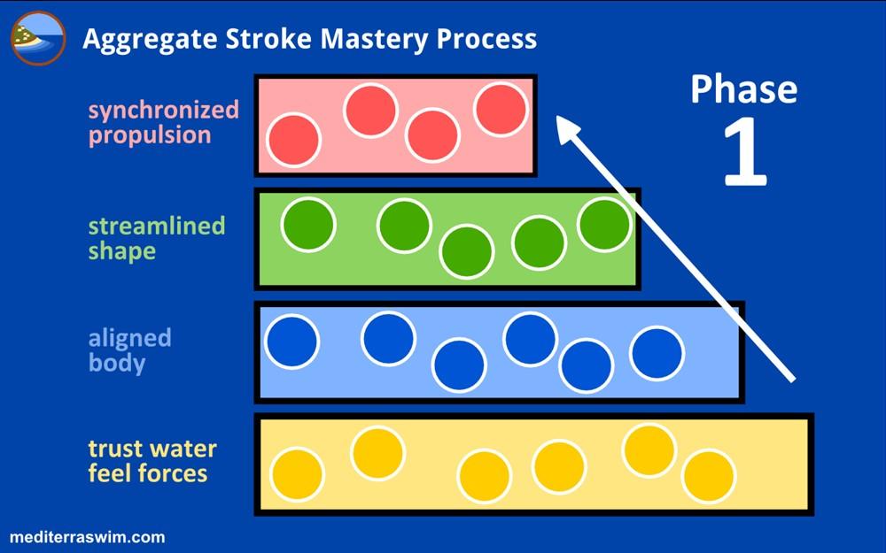1501 aggregate mastery 1 1000x JPG
