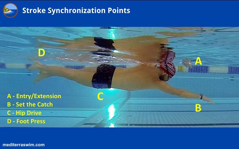 Stroke Sync Points