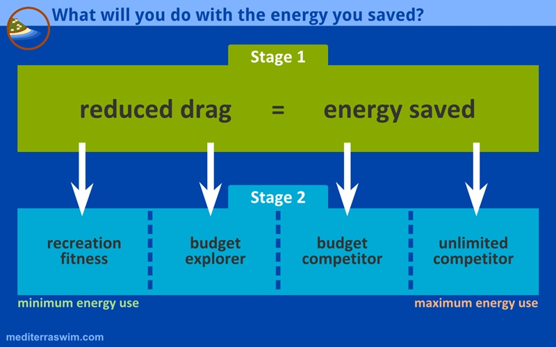 1602 diagram energy saved 800x500b
