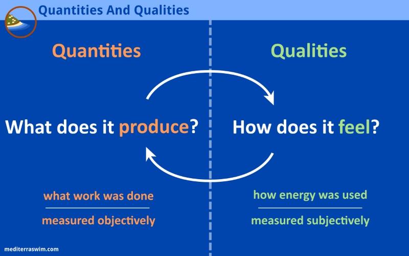 quantities-qualities-800x500