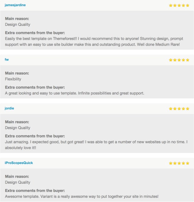Foundry Reviews * * * * *