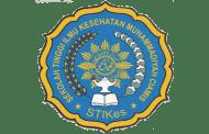 Sekolah Tinggi Ilmu Kesehatan Muhammadiyah Ciamis