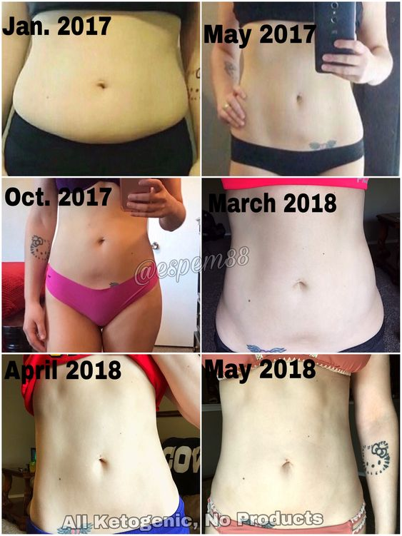 keto diet before and after