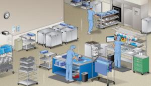 Assembly Sterilization Room  Product Categories  Medline