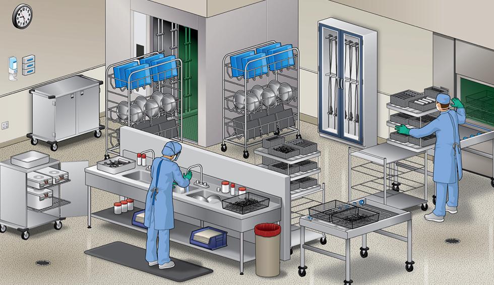 Decontamination Room  Product Categories  Medline Capital